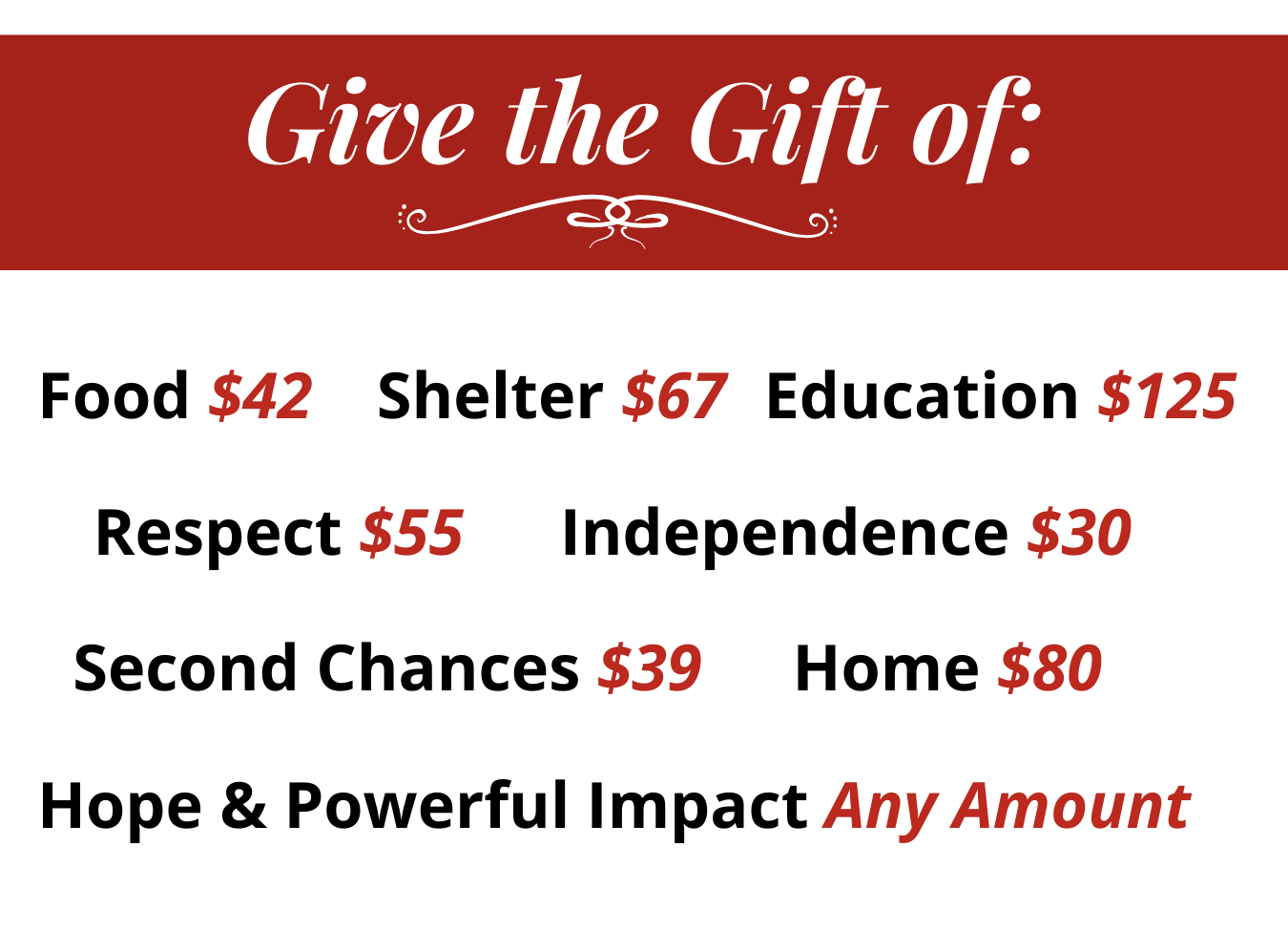 Gift of Shelter $67, Food $42, Respect $55, Second Chances $